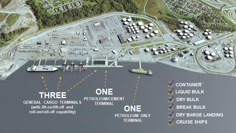PoA_facilities_graphic-map-anchorage